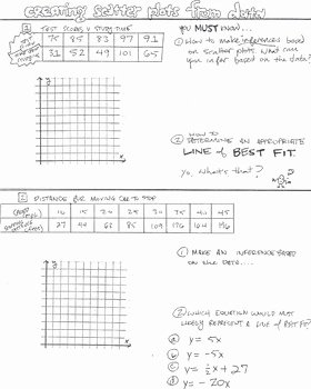 Scatter Plot Worksheet with Answers Fresh Notorious Scatter Plot Worksheet by Mr Doll