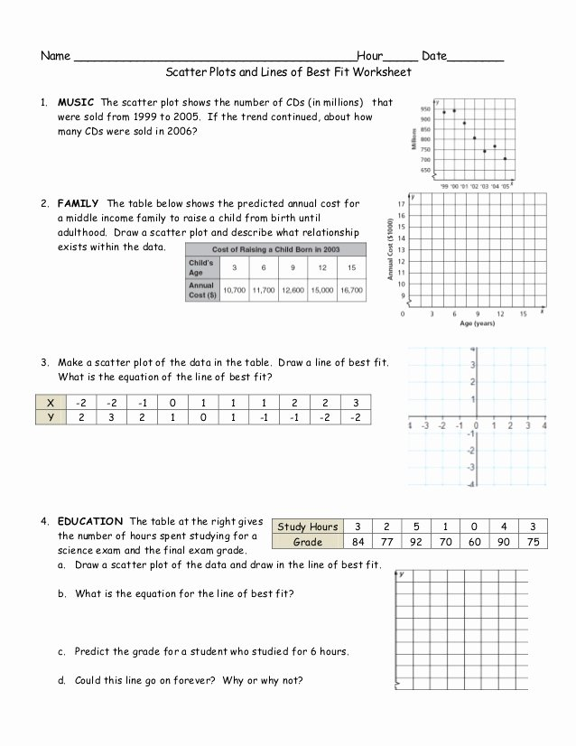 Scatter Plot Worksheet with Answers Lovely 6 7 Scatter Plots and Line Of Best Fit