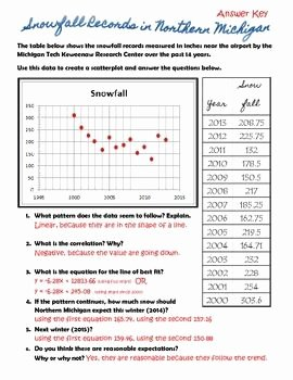 Scatter Plot Worksheet with Answers Lovely Best 25 Scatter Plot Worksheet Ideas On Pinterest