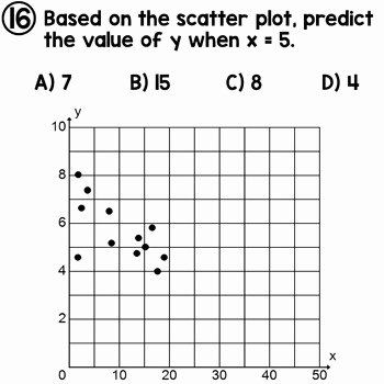 Scatter Plot Worksheet with Answers Luxury Scatter Plots and Line Of Best Fit Practice Worksheet by