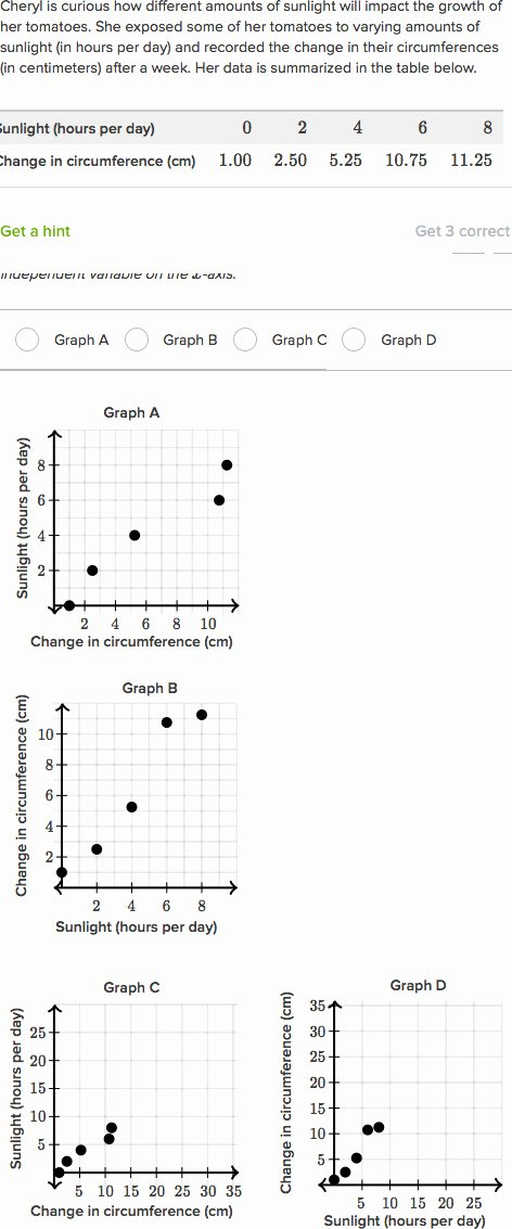 scatter plot worksheets