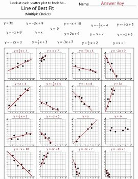 Scatter Plot Worksheet with Answers Unique Finding the Line Of Best Fit Math Worksheets