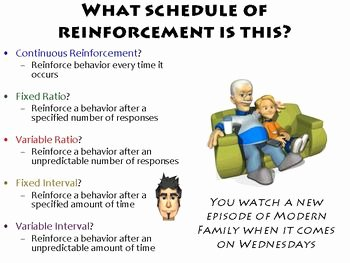 Schedules Of Reinforcement Worksheet Lovely Operant Conditioning Schedules Of Reinforcement Powerpoint