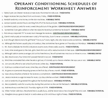 Schedules Of Reinforcement Worksheet Luxury Operant Conditioning Schedules Of Reinforcement Worksheet
