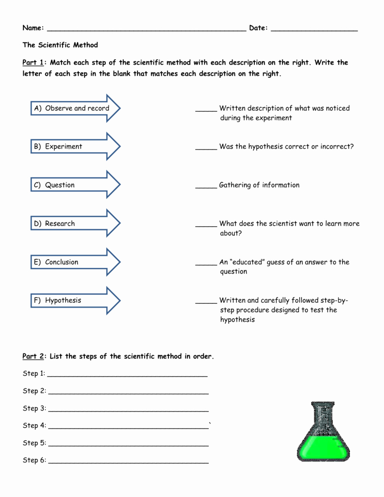 Scientific Method Examples Worksheet Beautiful Scientific Method Matching Worksheet