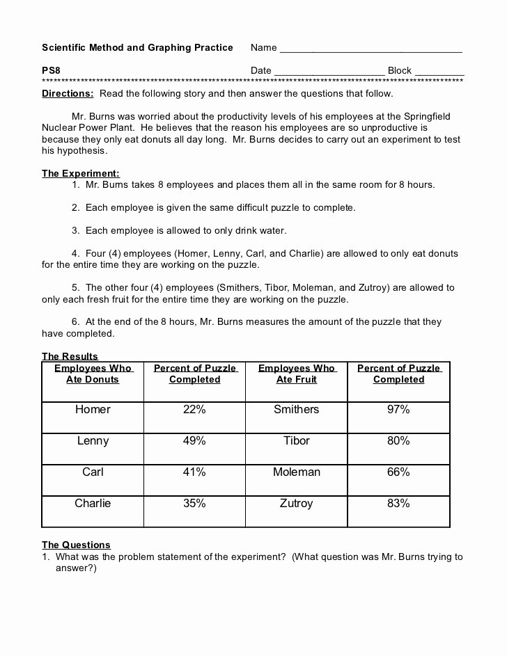 Scientific Method Examples Worksheet Best Of Simpsons Scientific Method