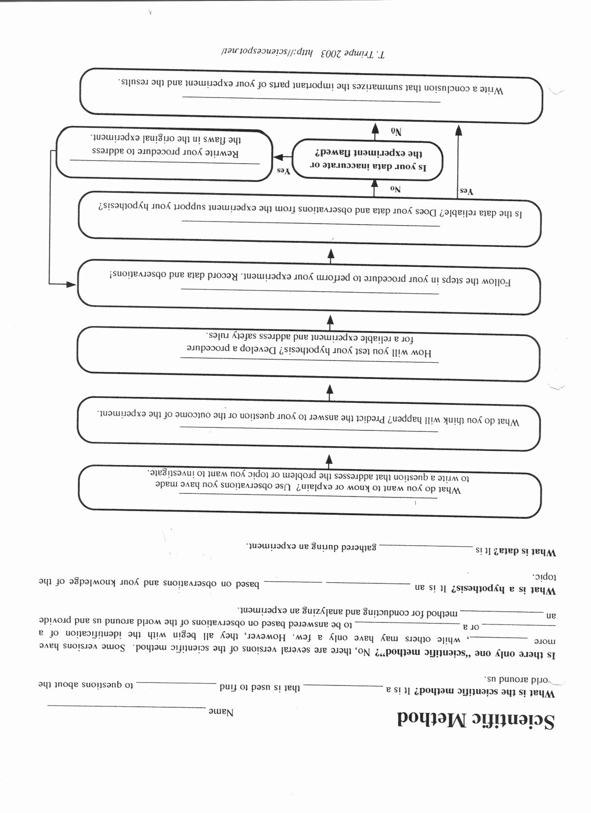 Scientific Method Review Worksheet Answers New Ms Friedman S Biology Class Scientific Method Worksheets