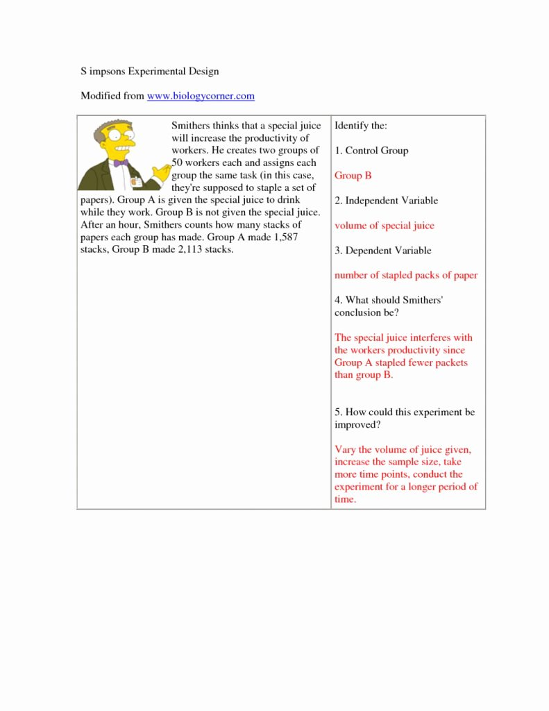 Scientific Method Review Worksheet Inspirational Downloadable Template Of Simpsons Variables Worksheet