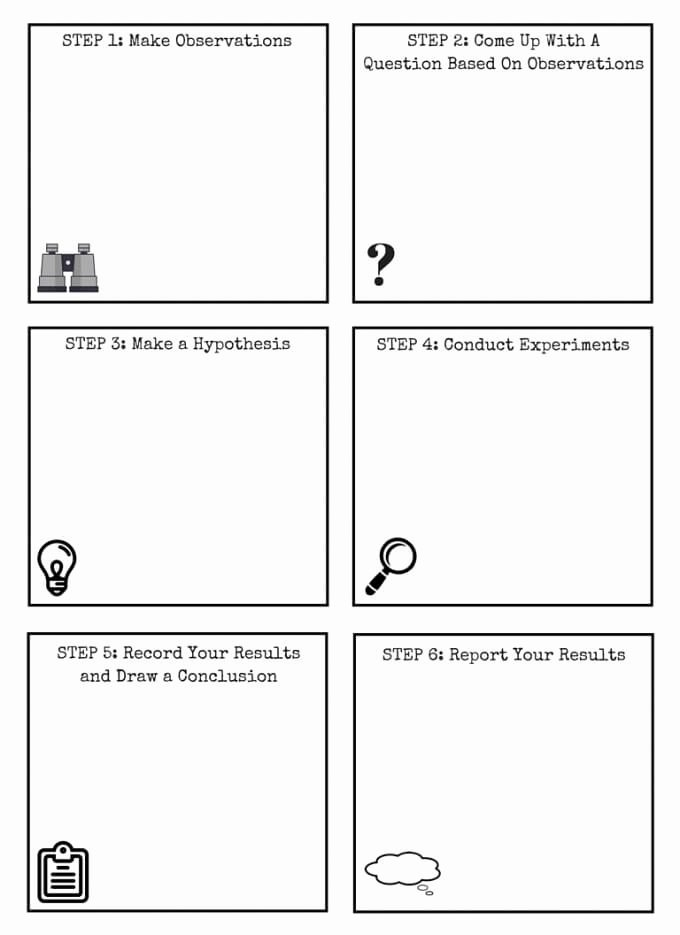 Scientific Method Steps Worksheet Awesome Using Scientific Method Experiments with Young Kids