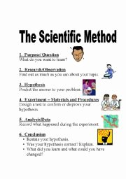 Scientific Method Steps Worksheet Best Of the Scientific Method Esl Worksheet by Scruzinsc