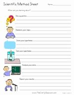 Scientific Method Steps Worksheet Fresh Scientific Method On Pinterest