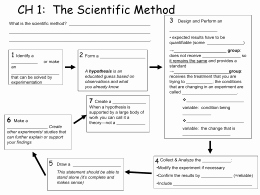 Scientific Method Steps Worksheet Fresh the Scientific Method Pheoc
