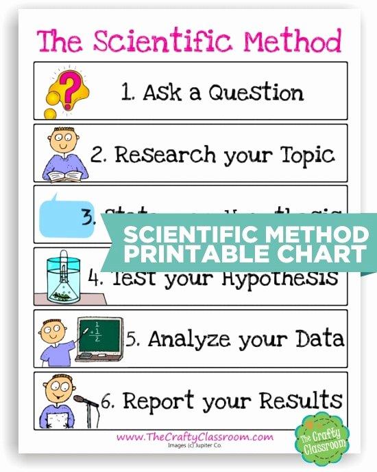 Scientific Method Worksheet 4th Grade Luxury 10 Scientific Method tools to Make Science Easier Teach