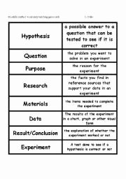 Scientific Method Worksheet 5th Grade Awesome Scientific Method Anchor Charts