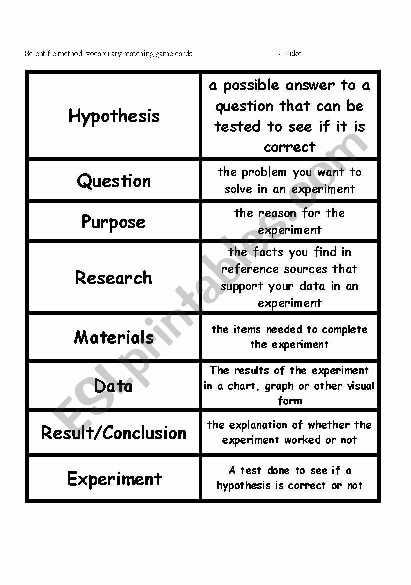 Scientific Method Worksheet 5th Grade Elegant Scientific Method Vocabulary Matching Game Esl Worksheet