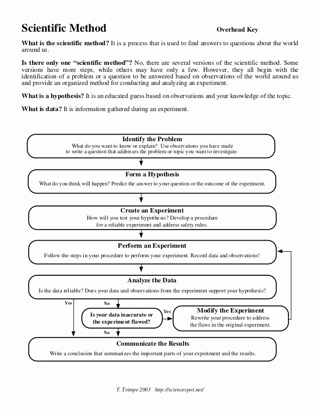 Scientific Method Worksheet Answers Awesome Biology Scimethodwkst