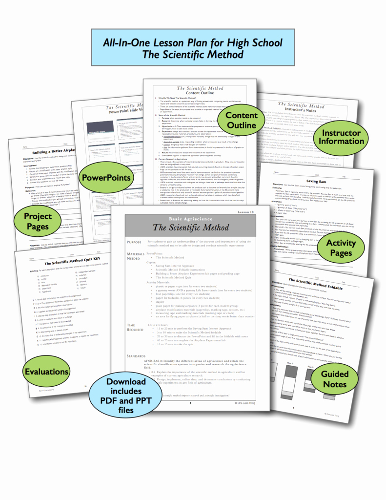 Scientific Method Worksheet High School Unique the Scientific Method High School All In E Lesson Plan