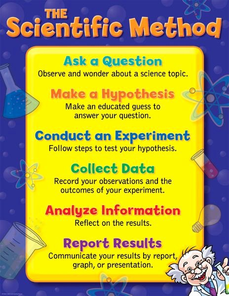 Scientific Method Worksheet Middle School Best Of Pin by Ramona Kinney On Love Love Love to Teach