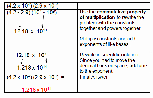 Scientific Notation Word Problems Worksheet Lovely Scientific Notation and Monomials