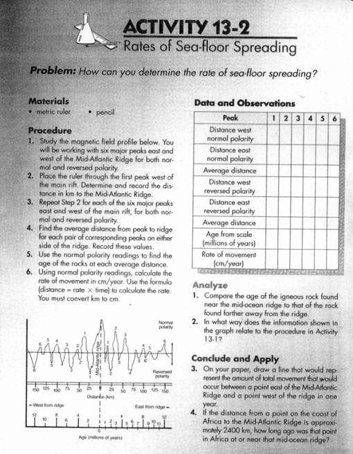 Sea Floor Spreading Worksheet Answer Best Of Sea Floor Spreading Worksheet