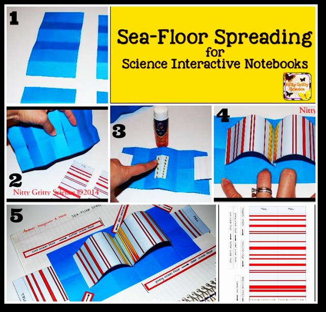 Sea Floor Spreading Worksheet Answer Elegant Sea Floor Spreading for Science Interactive Notebooks