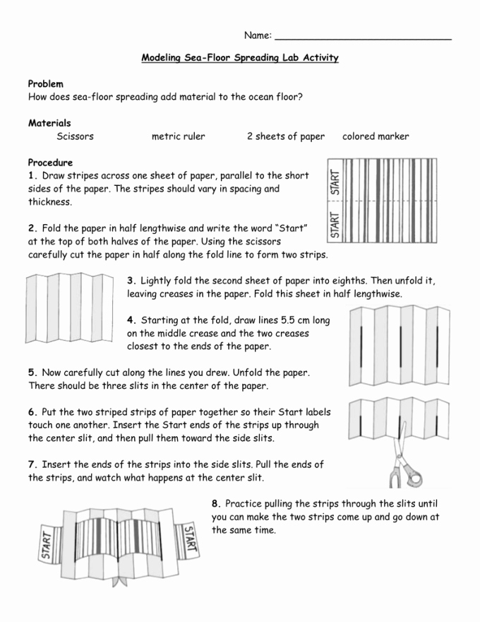 Sea Floor Spreading Worksheet Answer Inspirational Sea Floor Spreading Worksheet Answers Seafloor Spreading