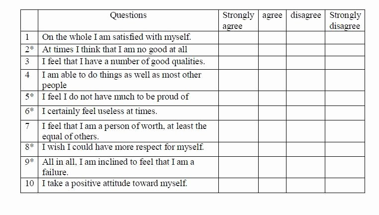 Self Esteem Worksheet for Teens New Printables Self Esteem Worksheets for Teens