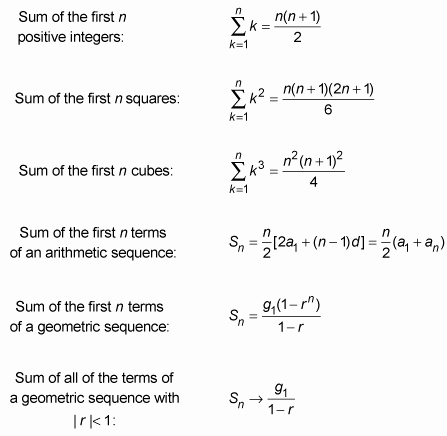 Sequence and Series Worksheet Inspirational Algebra Ii for Dummies Cheat Sheet Dummies