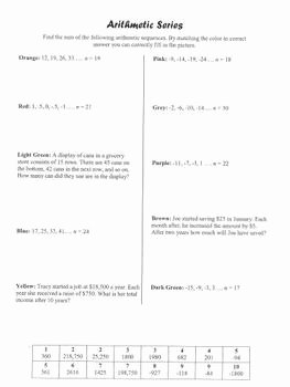 Sequences and Series Worksheet Answers Inspirational Arithmetic Series Coloring Practice by Amber Frank