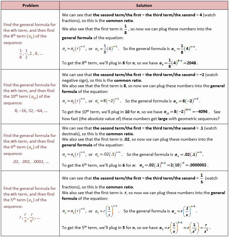 Sequences and Series Worksheet Fresh Sequences and Series – She Loves Math