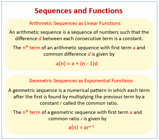 Sequences and Series Worksheet Luxury Functions and Sequences Examples solutions Videos