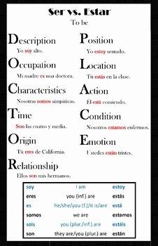 Ser Vs Estar Worksheet Luxury Ser Estar & Spanish Adjectives 30 Page Worksheet