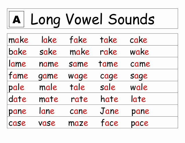 Short and Long Vowels Worksheet Awesome Long Vowel sounds