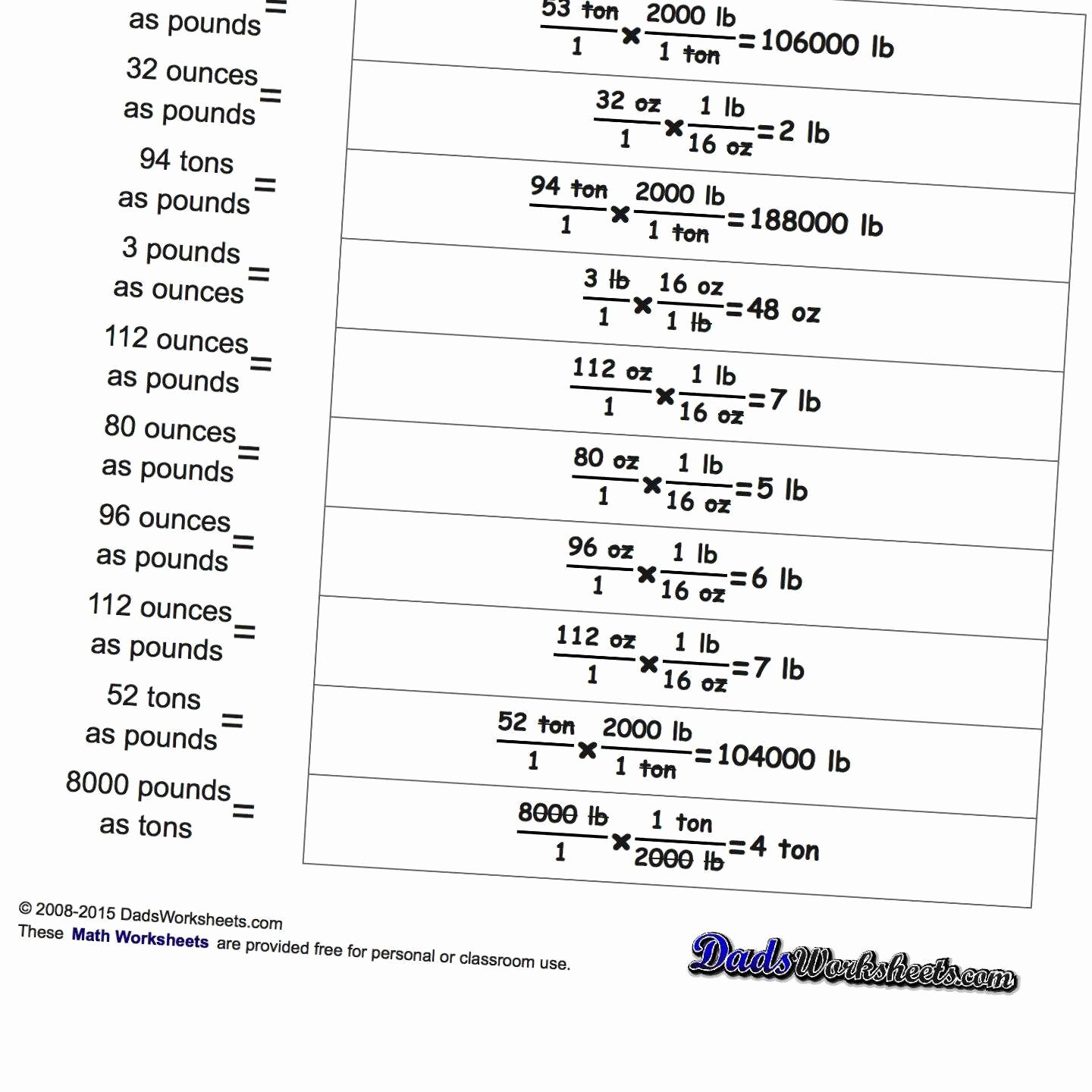 Si Unit Conversion Worksheet Lovely Unit Conversion Worksheet Answers Worksheet Idea Template