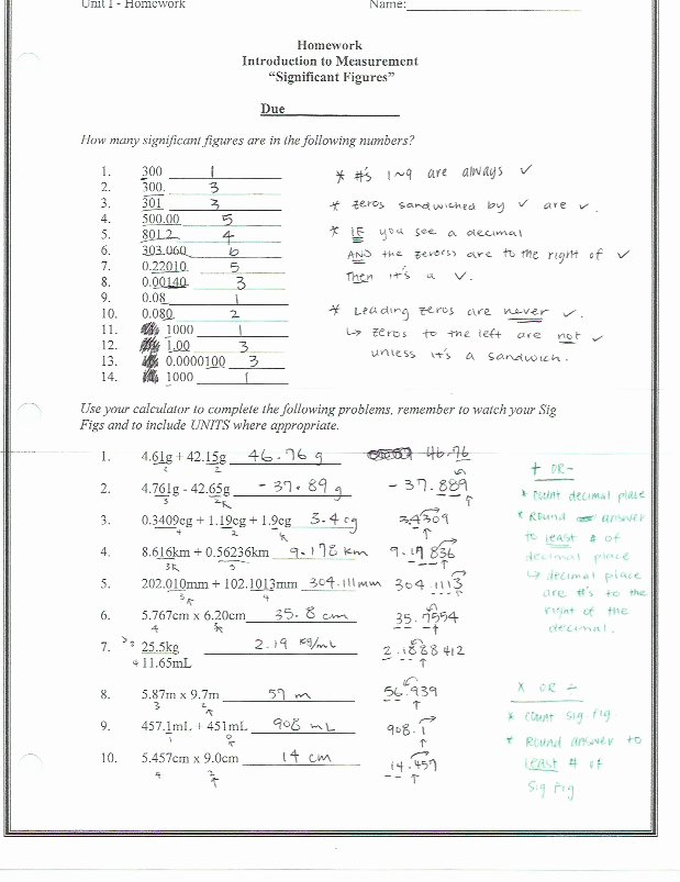 Sig Figs Worksheet with Answers Beautiful Unit 1 Ms Huang S Chemistry Website