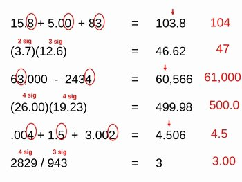 Significant Figures Worksheet Chemistry Best Of 1 Powerpoint Slide Of Rounding Significant Figures by Lisa
