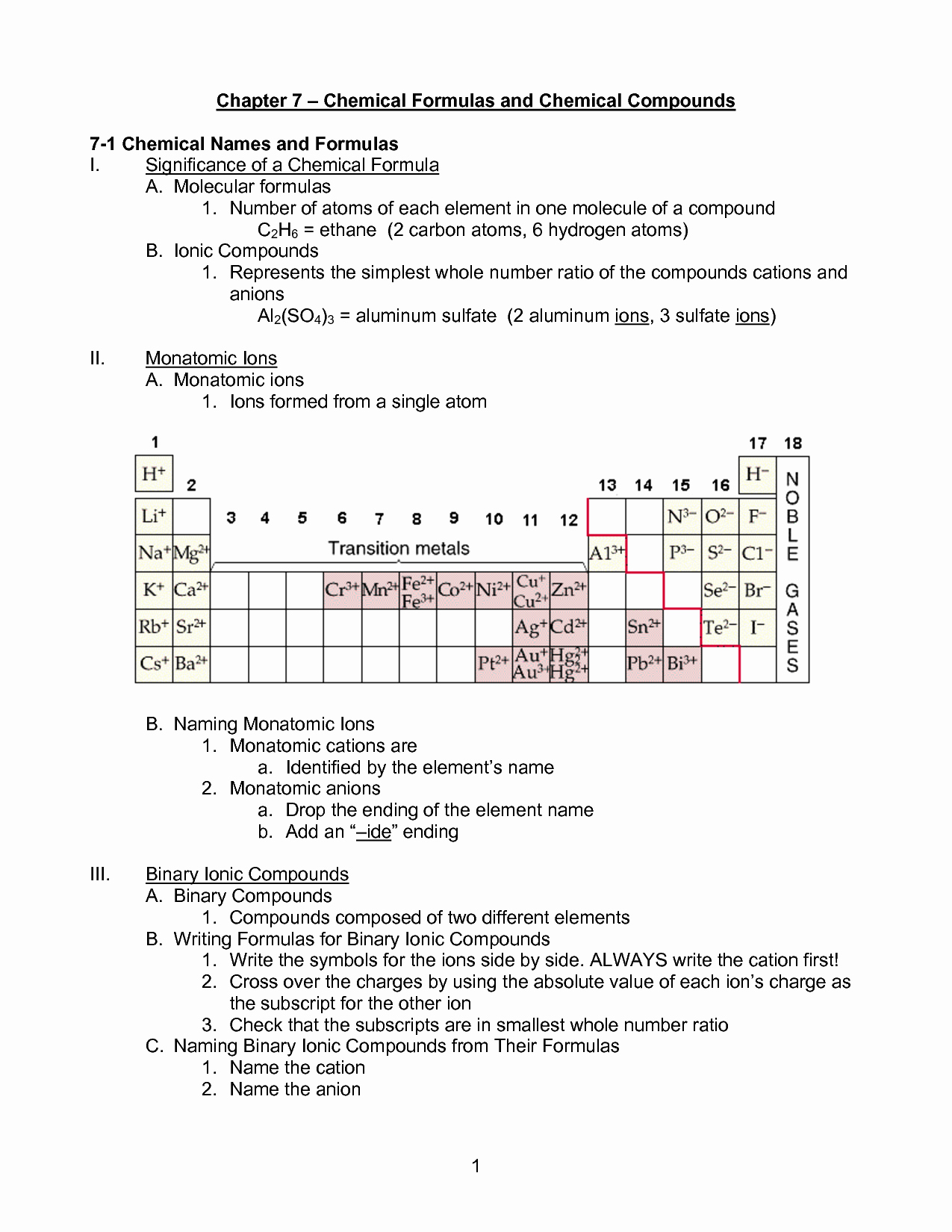 Simple Binary Ionic Compounds Worksheet Unique Number atoms In A formula Worksheet Answers