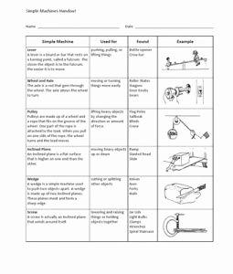 Simple Machines Worksheet Middle School Elegant Simple Machines Worksheet Physics Science