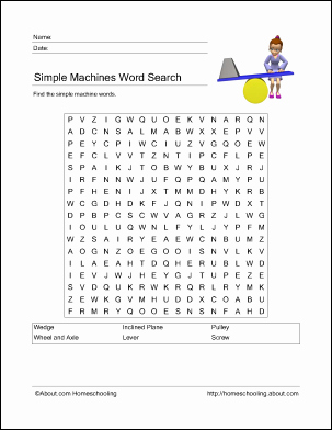 Simple Machines Worksheet Pdf Beautiful Learn About Simple Machines with these Free Printables