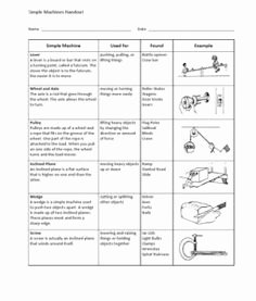 Simple Machines Worksheet Pdf Best Of Levers Pulleys Gears Unit Pinterest Simple Simple
