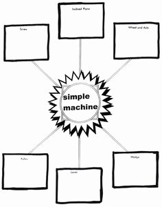 Simple Machines Worksheet Pdf Fresh 1000 Images About forces On Pinterest