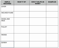 Simple Machines Worksheet Pdf Unique Simple Machines for Kids