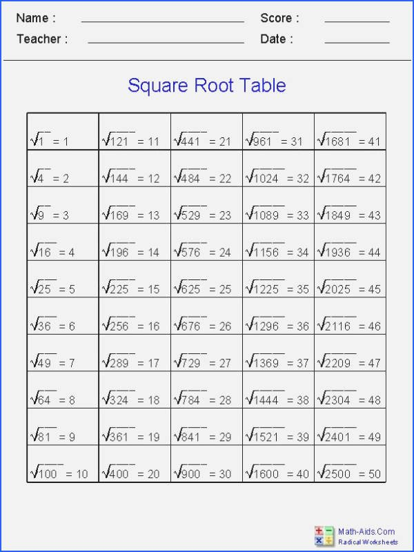 Simplify Square Root Worksheet Beautiful Exponents Worksheet