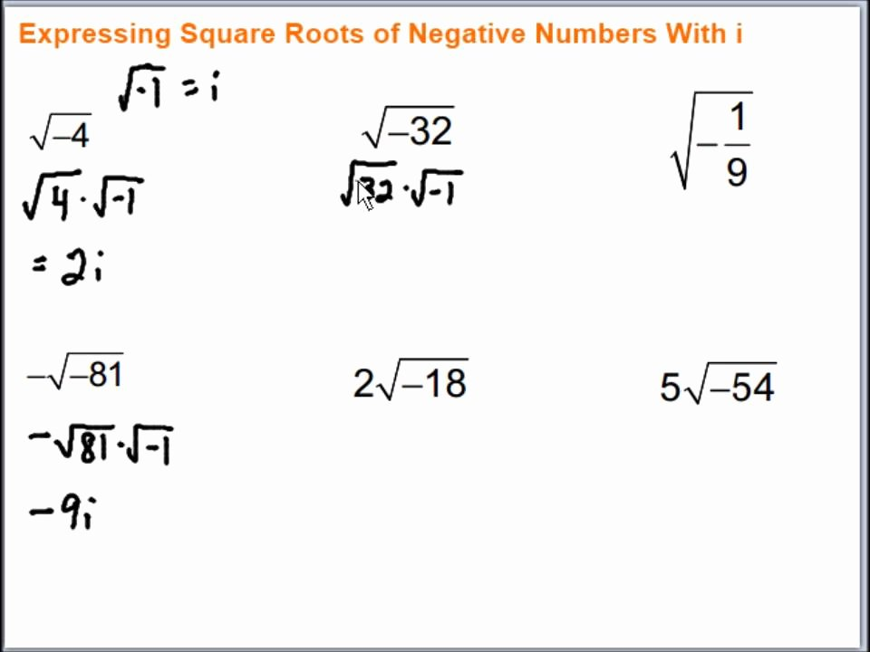 Simplify Square Roots Worksheet New 59 Simplifying Square Roots Worksheet Showme Simplifying
