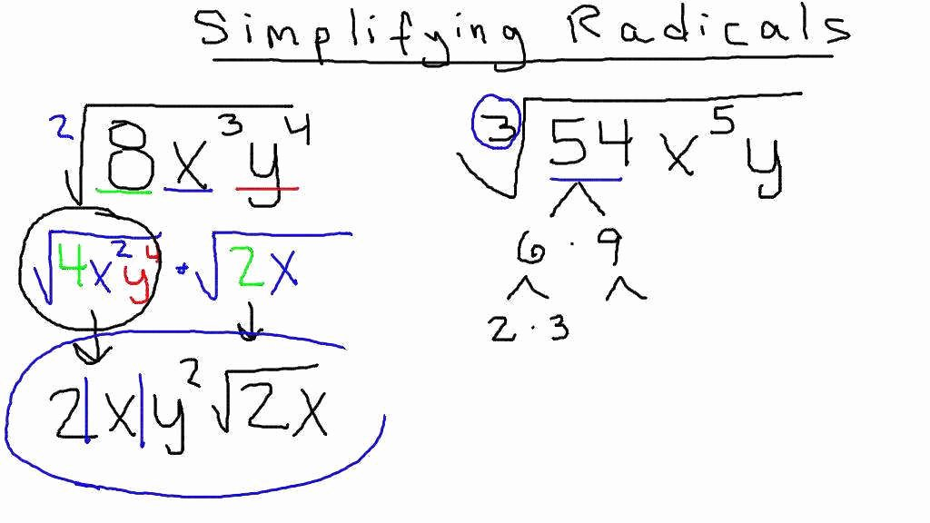 Simplify Square Roots Worksheet New Simplifying Square Roots Worksheet