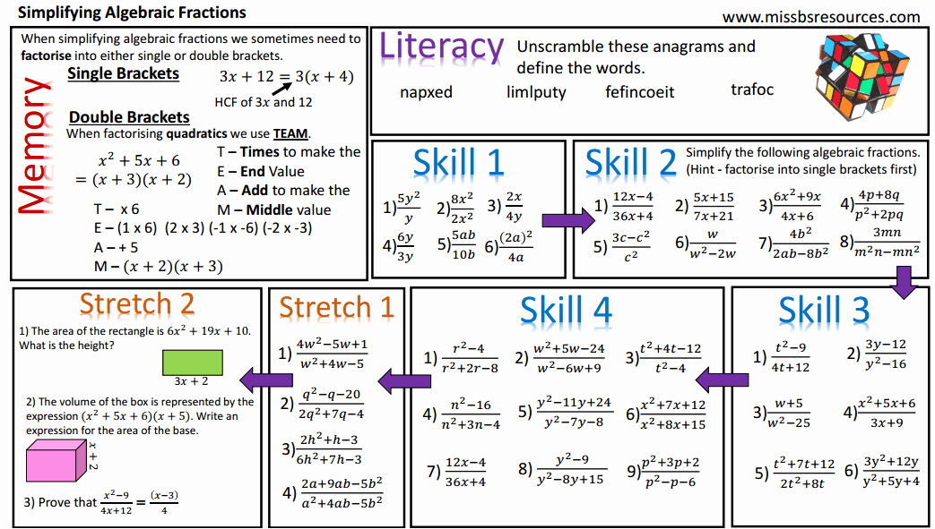 Simplifying Algebraic Fractions Worksheet Inspirational Algebra Maths Differentiated Worksheets