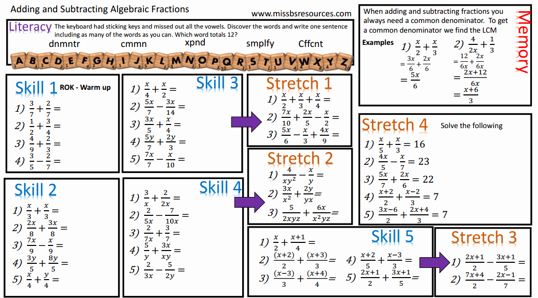 Simplifying Algebraic Fractions Worksheet Inspirational Algebra Maths Differentiated Worksheets