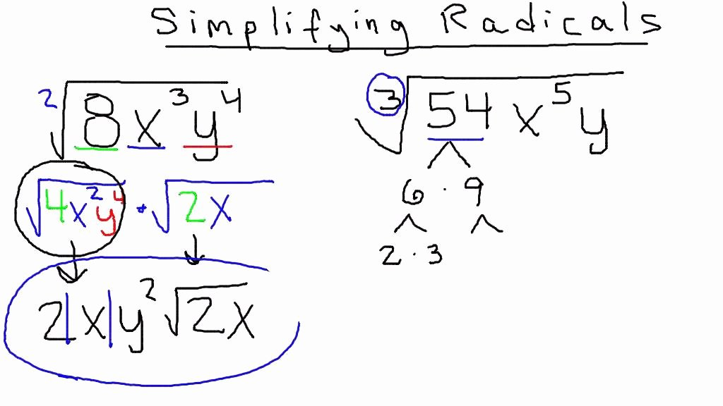 Simplifying Cube Roots Worksheet Awesome Simplifying Square Root & Cube Root with Variables