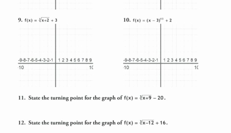 Simplifying Cube Roots Worksheet Beautiful the Latest Template Of Cubed Roots Worksheets Square and