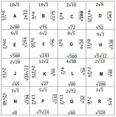 Simplifying Cube Roots Worksheet Inspirational Simplifying Square Roots Worksheet